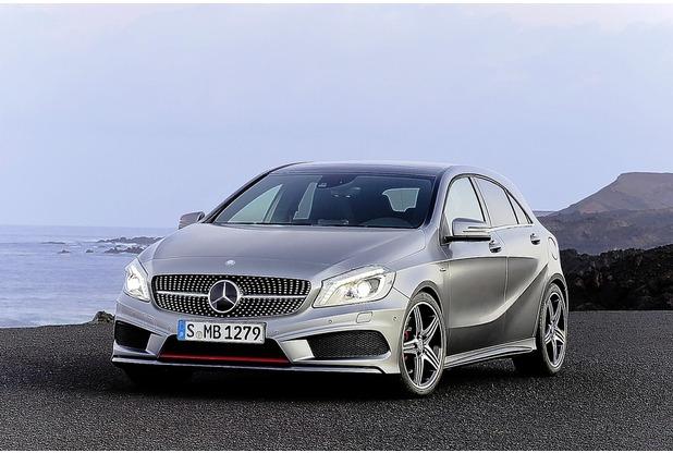 Mercedes-Benz A200 Fİyatları